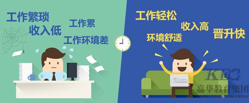 2017广州中考落榜学什么专业好找工作