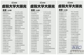 【高考头条】人民日报曝光381所野鸡大学