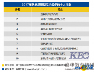 北大青鸟深圳嘉华:零基础年底转行学IT好吗?