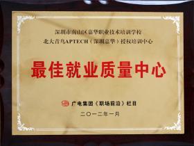 2012最佳就业质量中心