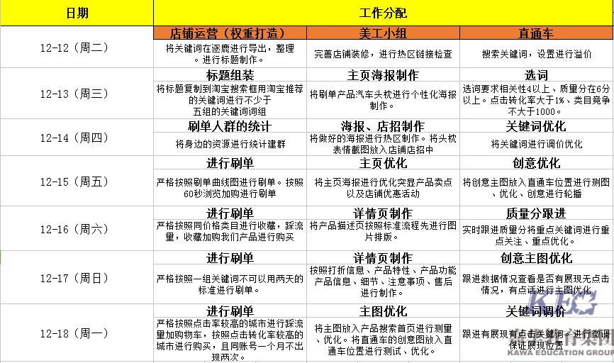 """""""女儿国""""勇夺嘉华金蛛T126电商答辩大赛冠军"""
