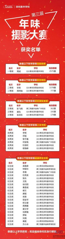 嘉华教育集团年味摄影大赛获奖学员名单公布
