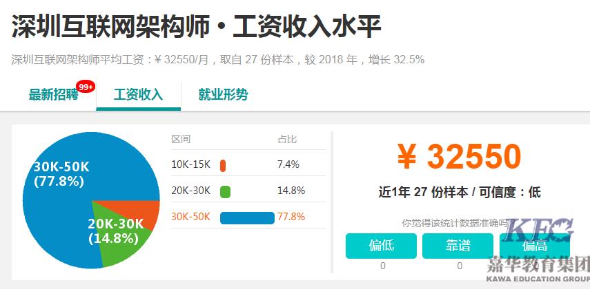 深圳北大青鸟