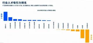 深圳北大青鸟:不论何时,互联网从业者一直幸福着~